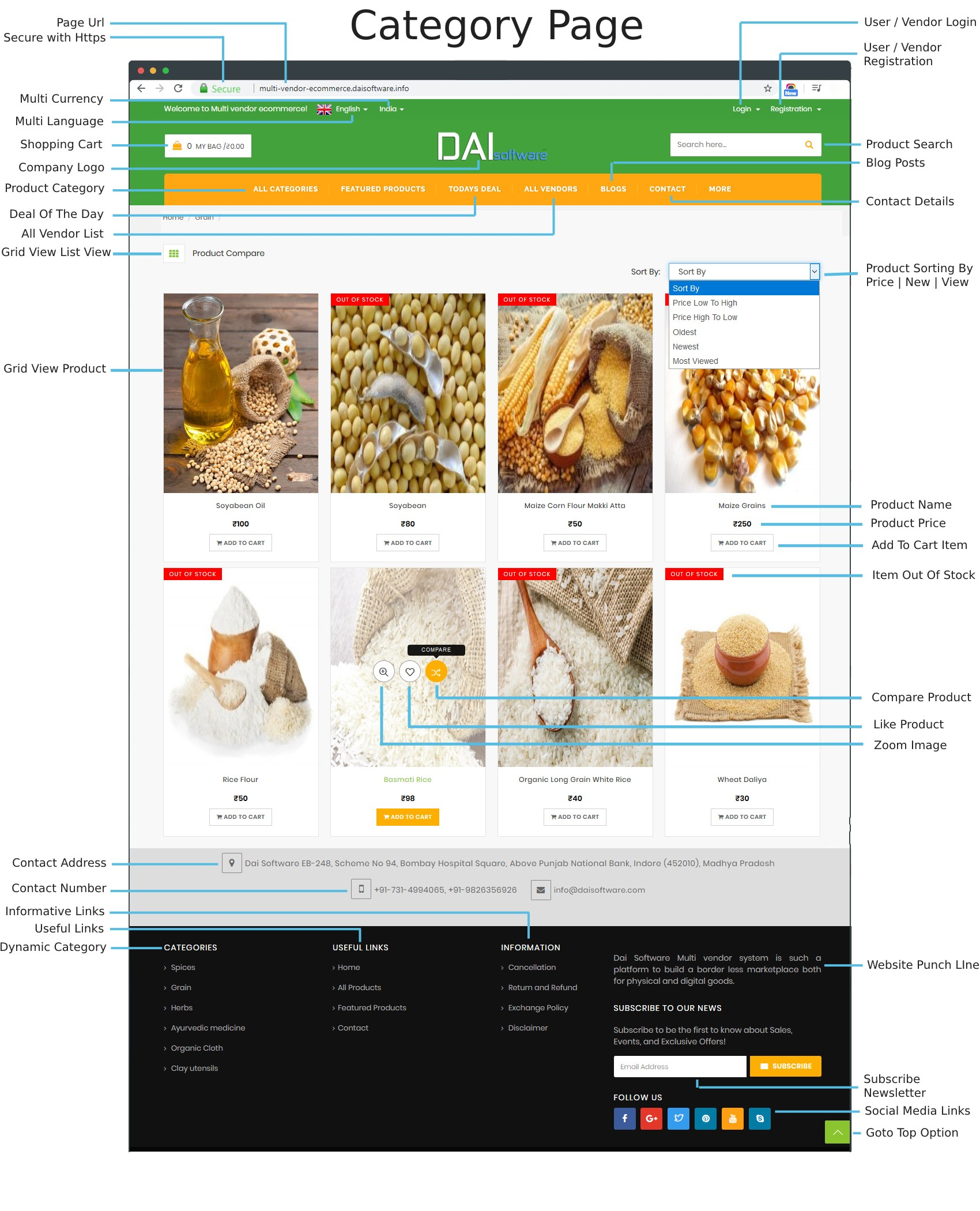 Essential Features of Multi Vendor eCommerce Site Category Page
